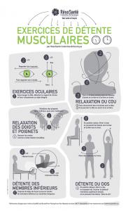 Affiche detente musculaire au travail ResoSante