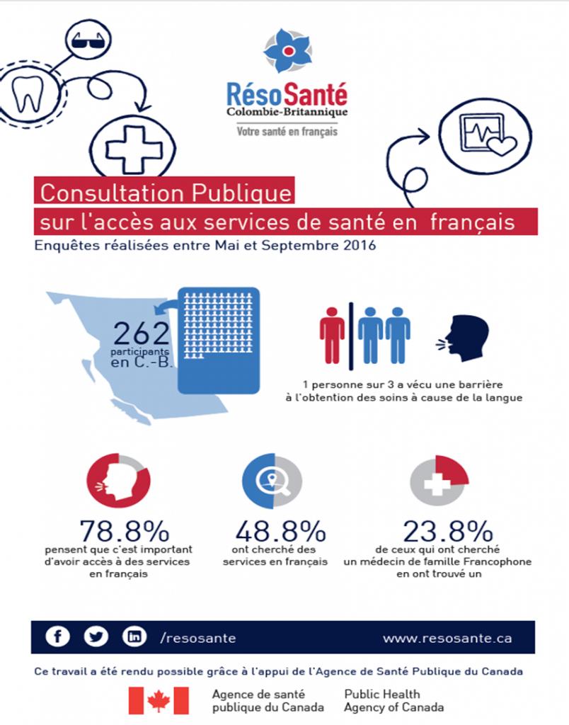 infographie acces-aux-services