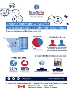 santé des francophones