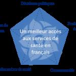 pentagramme partenaires